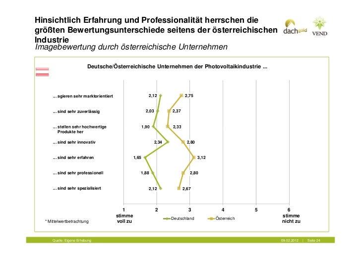 Hinsichtlich Erfahrung und Professionalität herrschen diegrößten Bewertungsunterschiede seitens der österreichischenIndust...