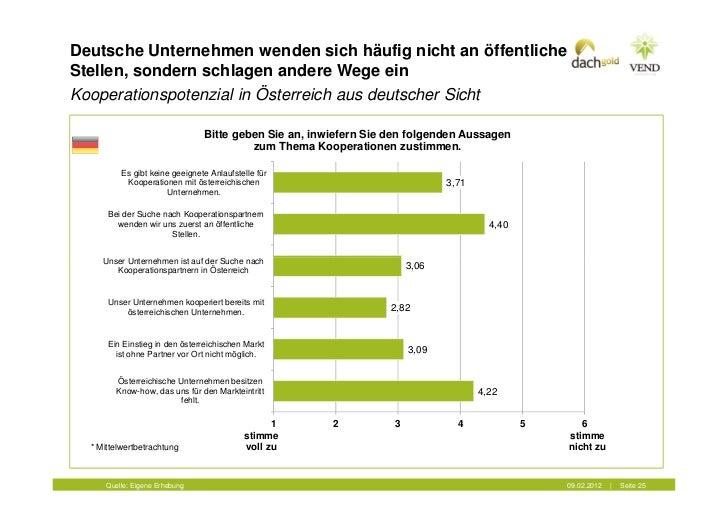 Deutsche Unternehmen wenden sich häufig nicht an öffentlicheStellen, sondern schlagen andere Wege einKooperationspotenzial...