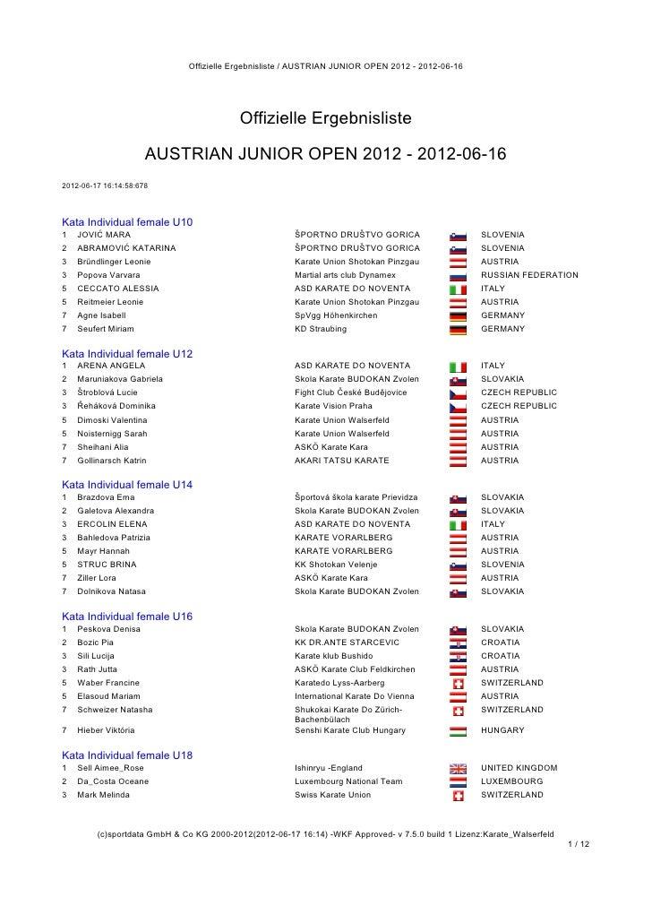Offizielle Ergebnisliste / AUSTRIAN JUNIOR OPEN 2012 - 2012-06-16                                          Offizielle Erge...