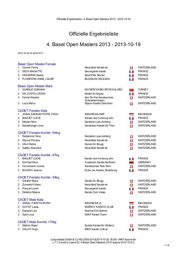 Offizielle Ergebnisliste / 4. Basel Open Masters 2013 - 2013-10-19  Offizielle Ergebnisliste 4. Basel Open Masters 2013 - ...