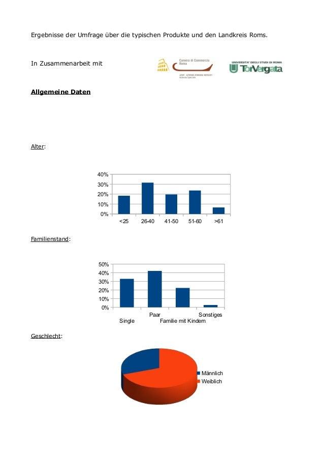 Ergebnisse der Umfrage über die typischen Produkte und den Landkreis Roms.In Zusammenarbeit mitAllgemeine DatenAlter:     ...