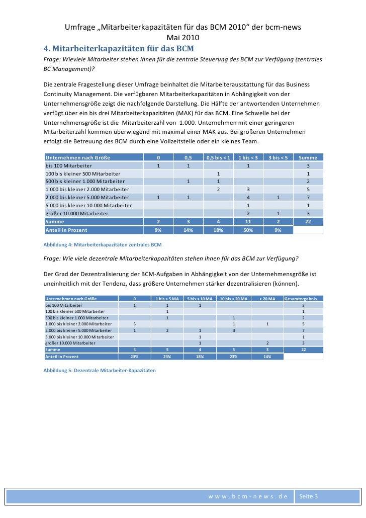 Ergebnisse der Online-Umfrage zu Mitarbeiterkapazitäten für das Business Continuity Management Slide 3