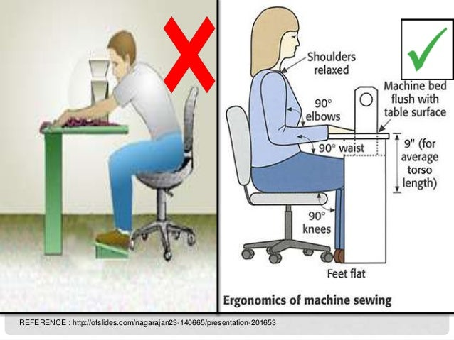 Image result for how to sit at a sewing machine