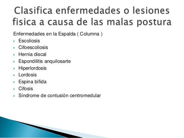 Ergonomia for Silla oficina hernia discal