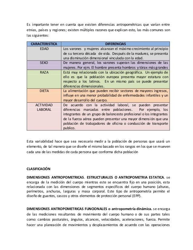 Ergonomia for Medidas antropometricas del cuerpo humano