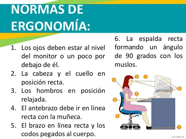 Ergonomia for Normas de ergonomia