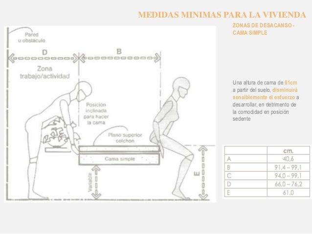 Ergonomia y antropometria - Altura para colgar tv ...