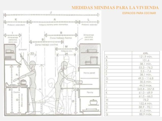 Ergonomia y antropometria for Arquitectura ergonomica