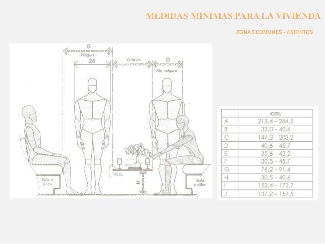 Ergonomia y antropometria for Antropometria de la vivienda pdf
