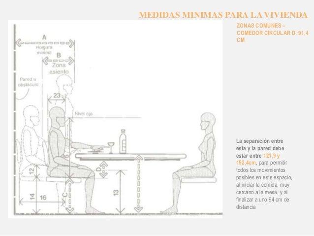 Bonito dimensiones mesa comedor fotos mesa y 4 sillas de for Antropometria y ergonomia