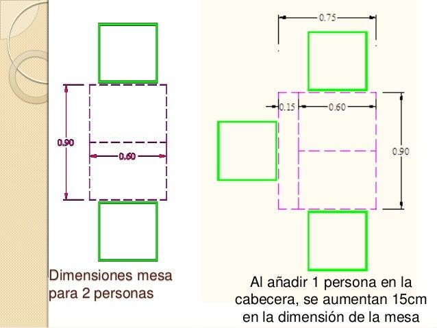 Ergonomia eventos mesas sillas for Mesa de trabajo dimensiones
