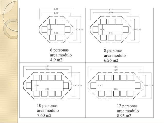 Ergonomia eventos mesas sillas for Mesas de comedor a medida