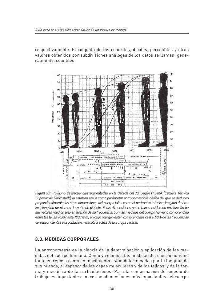 Ergonomia libro digital for Libro de antropometria