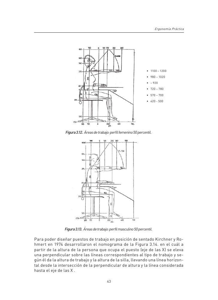 Ergonomia Libro Digital