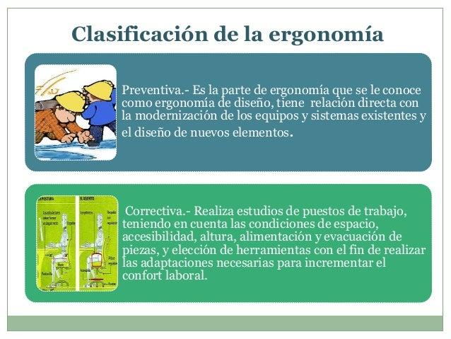 Ergonomia unidad 4 gesti n empresarial for Caracteristicas de la ergonomia