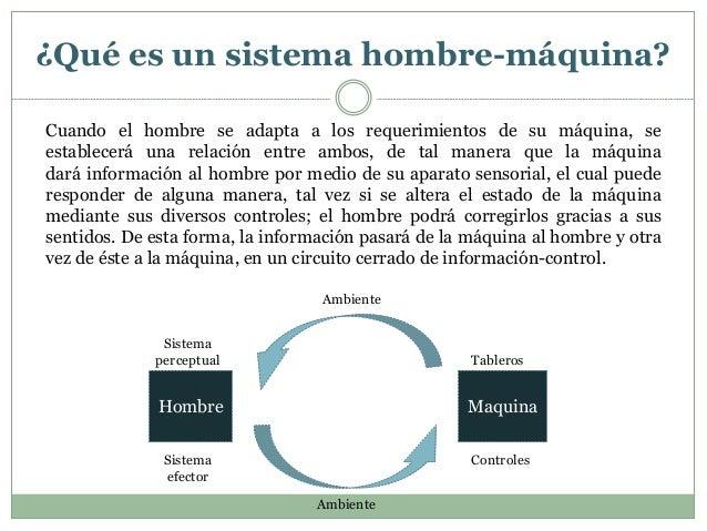 Ergonomia unidad 4 gesti n empresarial for Que es un oficinista