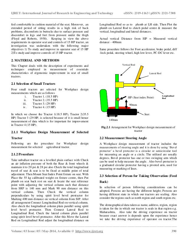 study of tractor vibration and ergonomic This study presented the most up-to  which plays an important role in improving ergonomic  this national head-and-face anthropometry study of.