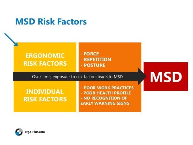 ergonomic risk factors and control methods