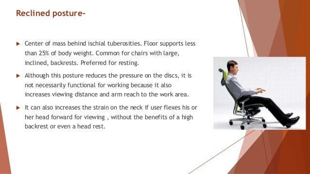 Ergonomic Chair Design ...