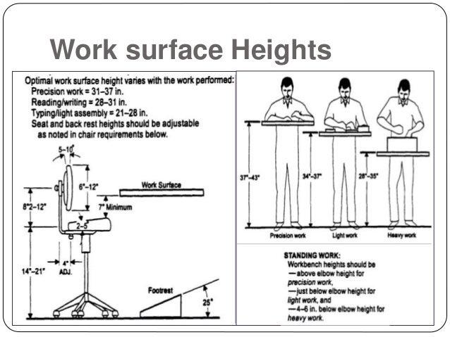 Workkstation Design By Considering Human Anthropometrics
