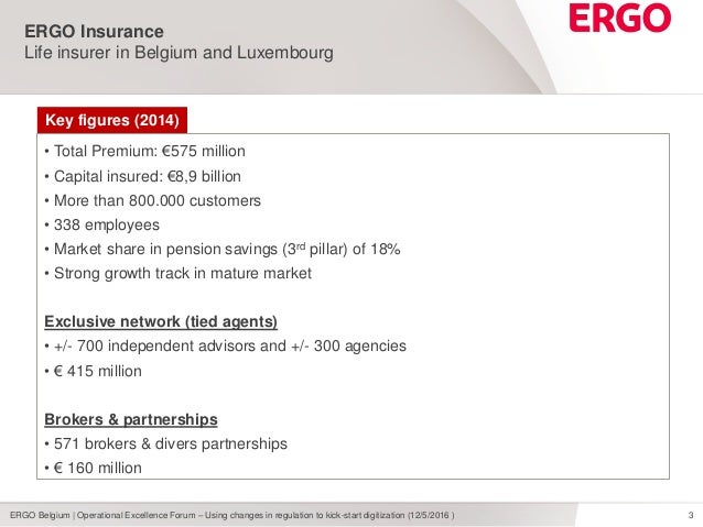 ERGO: regulatory compliance to kick-start digital hybrid Slide 3