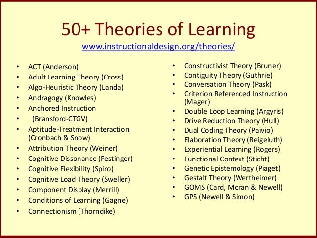 theories of teaching and learning and their Learning theories are the main guide for educational systems planning in the classroom and clinical training included in nursing the teachers by knowing the general principles of these theories can use their knowledge more effectively according to various learning situations.