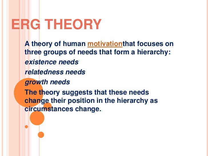 ERG THEORY A theory of human motivationthat focuses on three groups of needs that form a hierarchy: existence needs relate...