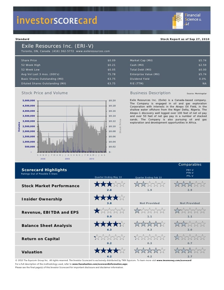 investorSCOREcardStandard                                                                                                 ...