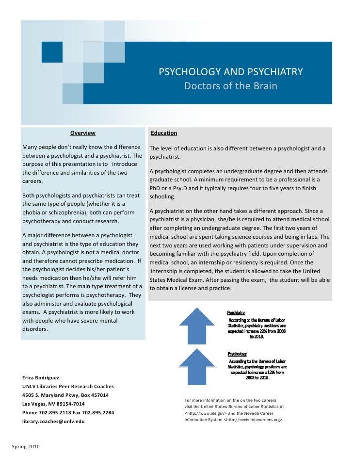 PSYCHOLOGYANDPSYCHIATRY                                                               DoctorsoftheBrain            ...