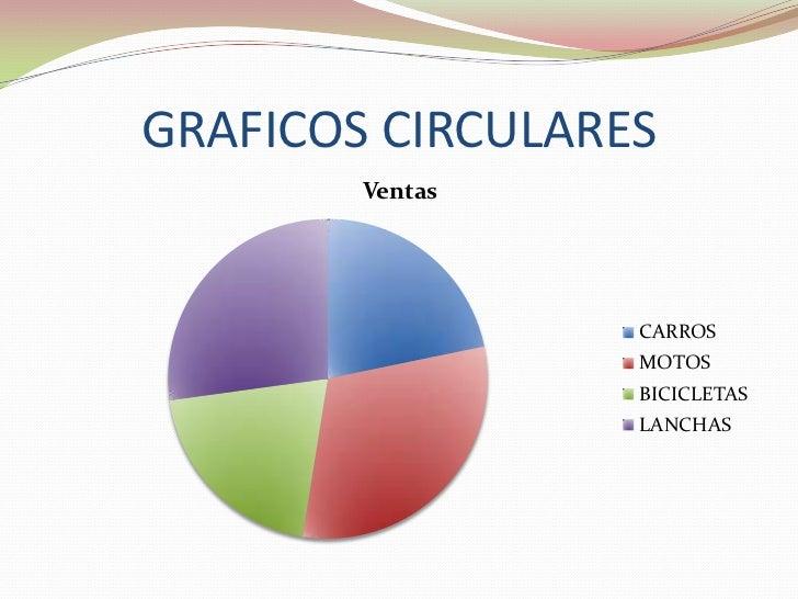 GRAFICOS CIRCULARES<br />