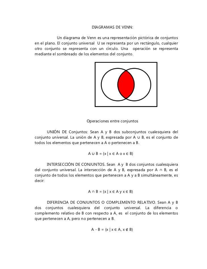 DIAGRAMAS DE VENN:             Un diagrama de Venn es una representación pictórica de conjuntosen el plano. El conjunto un...