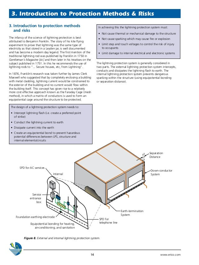 Erico Eritech Lightning Protection Iec62305 Earthing Design Guide