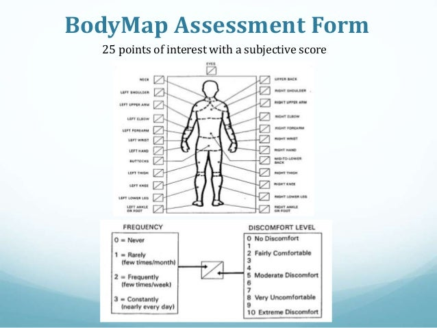 Ergonomic Assessment Template  Hlwhy
