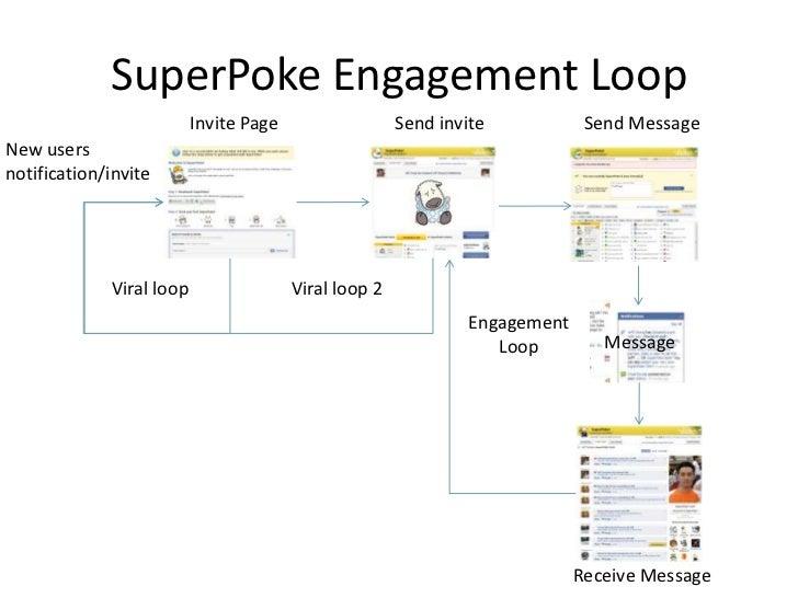 SuperPoke Engagement Loop                           Invite Page                  Send invite            Send Message New u...