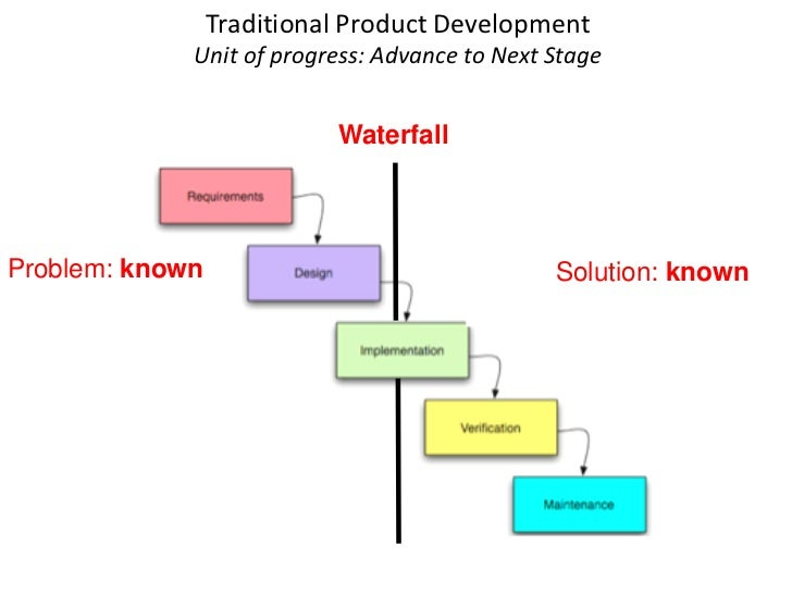 Traditional Product Development              Unit of progress: Advance to Next Stage                              Waterfal...