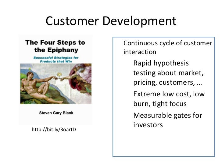 Customer Development                            Continuous cycle of customer                                             ...
