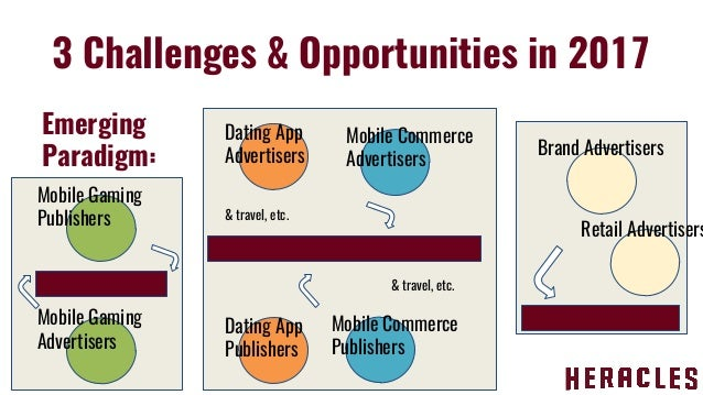 mobile commerce challenges and opportunities Electronic commerce: opportunities and challenges [syed rahman, mahesh raisinghani] on amazoncom free shipping on qualifying offers some analysts predict that electronic commerce will grow to more than $300 billion in the next five years.