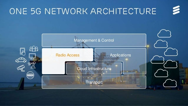 Ericsson 5g plug ins for 5g network architecture