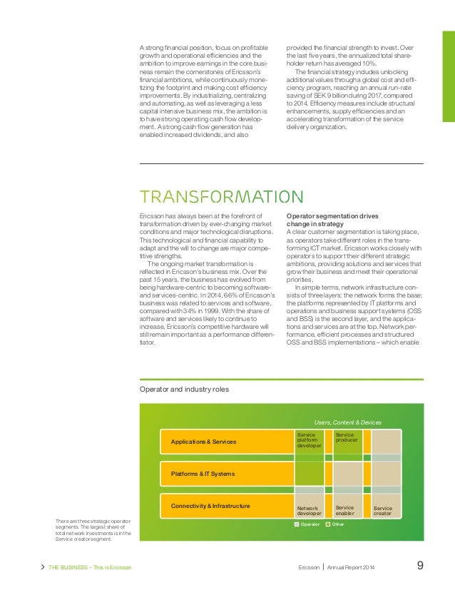 """sony ericsson annual report This annual report includes """"forward-looking statements"""" which relate to future  events,  and sony-ericsson, we will develop interface technology standards  for."""