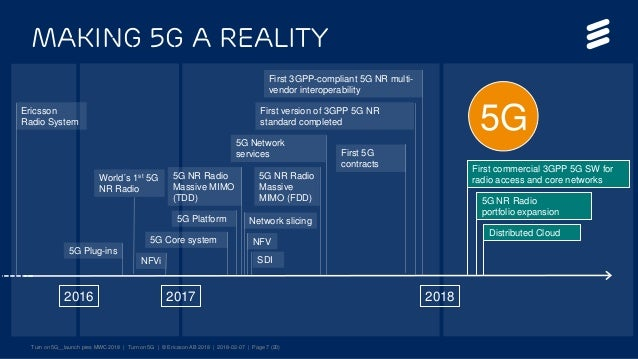473301 Ericsson Launches 5g Plug Ins To Help The Transition To 5g