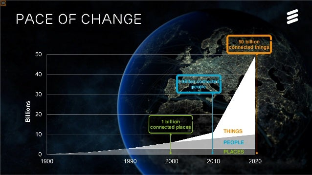 © Telefonaktiebolaget LM Ericsson 2014 | Ericsson Confidential | Mobile World Congress 2014 | Page 3 PACE OF CHANGE 1 bill...