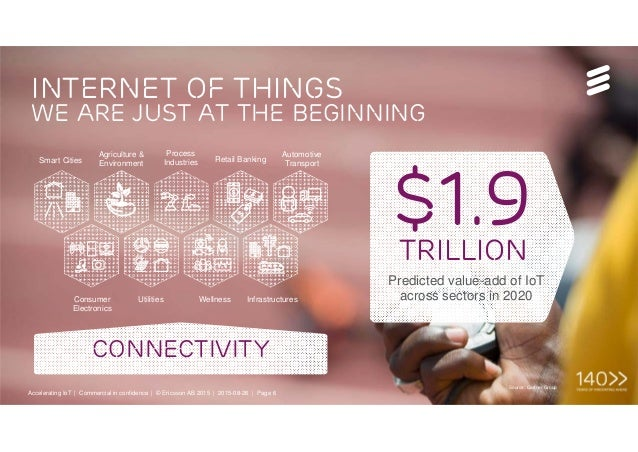Tech Week, Bucharest | © Ericsson AB 2016 | Page 11 Internet of things we are just at the beginning Source: Gartner Group ...