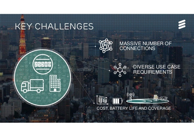 Tech Week, Bucharest | © Ericsson AB 2016 | Page 12 MASSIVE NUMBER OF CONNECTIONS DIVERSE USE CASE REQUIREMENTS COST, BATT...
