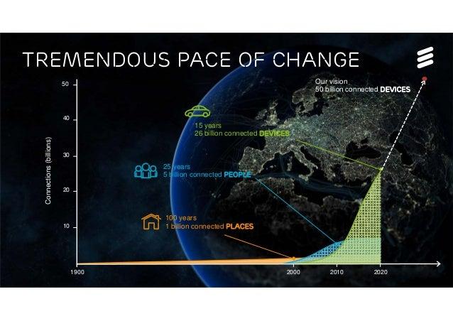 Tech Week, Bucharest | © Ericsson AB 2016 | Page 3 Tremendous pace of change 1900 20102000 10 30 50 15 years 26 billion co...