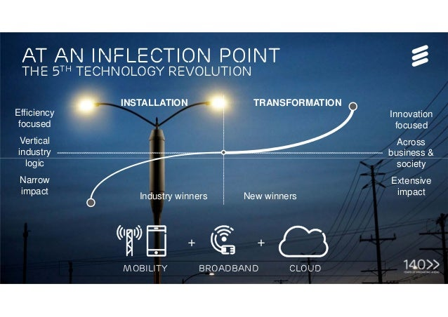 ASF | Autolitano | © Ericsson AB 2016 | 2016-04-04 | Page 4 INSTALLATION TRANSFORMATION MOBILITY BROADBAND CLOUD at an inf...