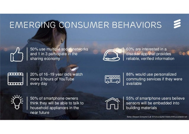 Tech Week, Bucharest | © Ericsson AB 2016 | Page 6 EMERGING consumer behaviors 50% use multiple social networks and 1 in 3...