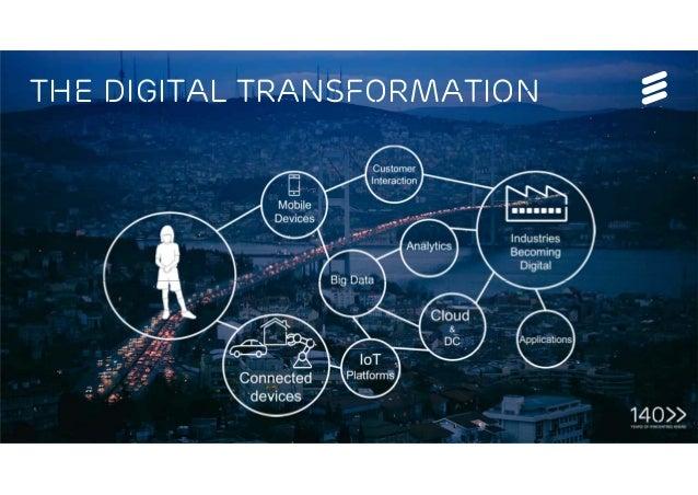 Tech Week, Bucharest | © Ericsson AB 2016 | Page 7 The Digital Transformation