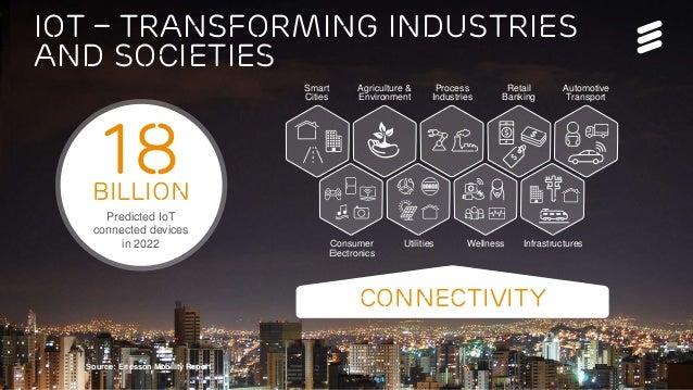 Ericsson Massive Iot Solution