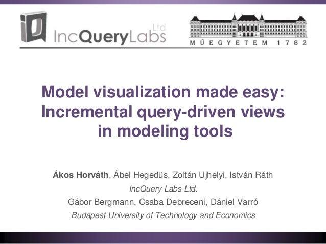 Model visualization made easy: Incremental query-driven views in modeling tools Ákos Horváth, Ábel Hegedüs, Zoltán Ujhelyi...