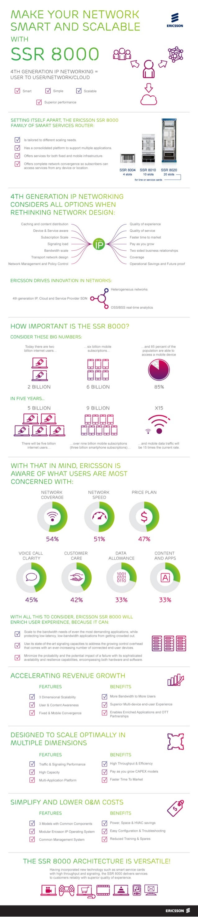Eantc ericsson ein marketing report | router (computing.